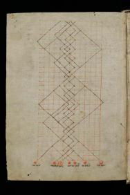 St Gall, 250, p. 2