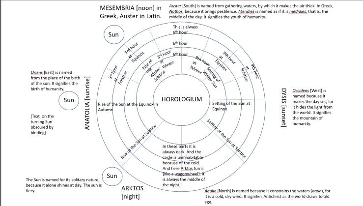 Willibrord Horologium